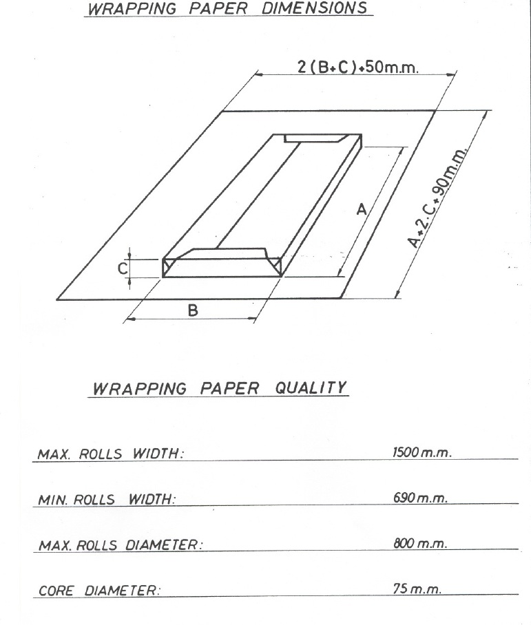 paper dimensions The jetpens blog provides pen and paper reviews, artist interviews, and helpful tips and guides on how to get the most of your writing instruments.